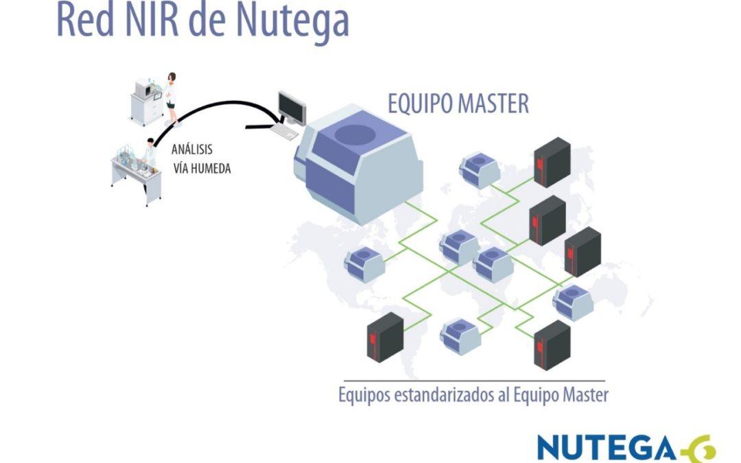 Interlaboratorio NIR Nutega
