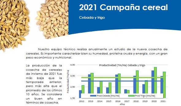 ¿Cómo es el cereal de 2021?